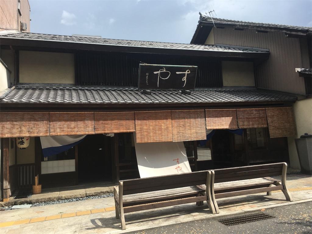 f:id:gakublog:20180814142406j:image