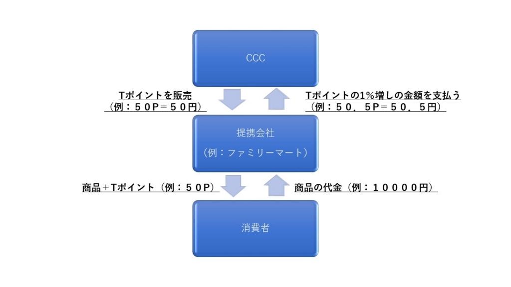 f:id:gakumaru_hr:20170706002506j:plain
