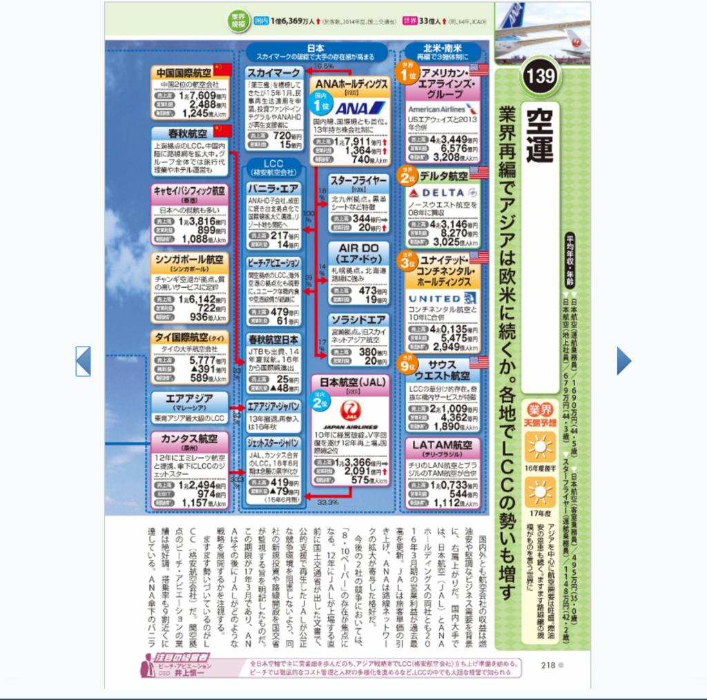 f:id:gakumaru_hr:20170712222658p:plain