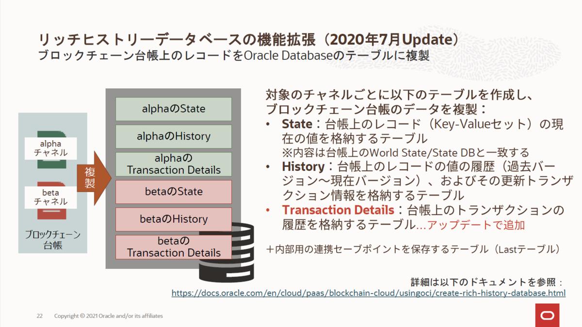 f:id:gakumura:20210112231518p:plain