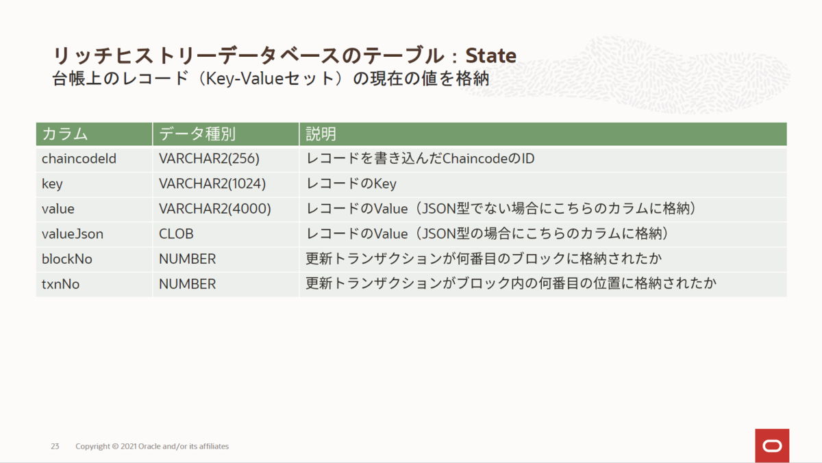 f:id:gakumura:20210112235416p:plain