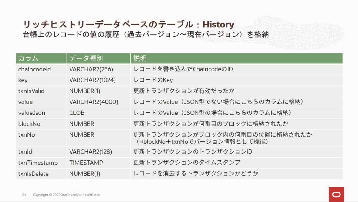 f:id:gakumura:20210112235628p:plain