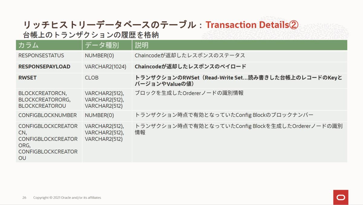 f:id:gakumura:20210113000738p:plain