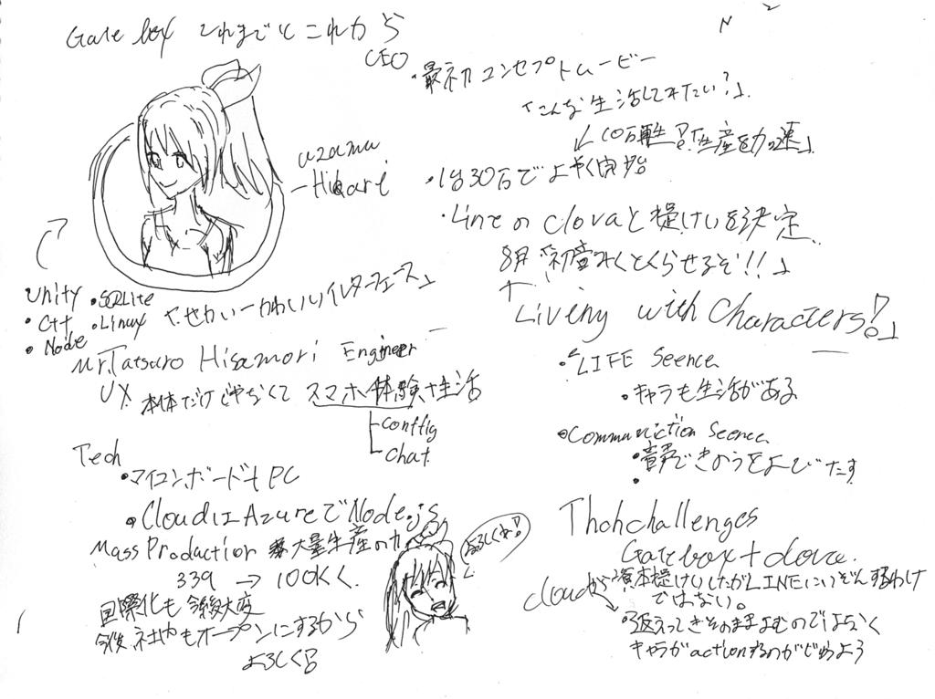 f:id:gakusei200709:20170929005006p:plain