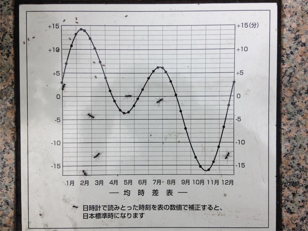 f:id:gakushoku2016:20160803175325j:image