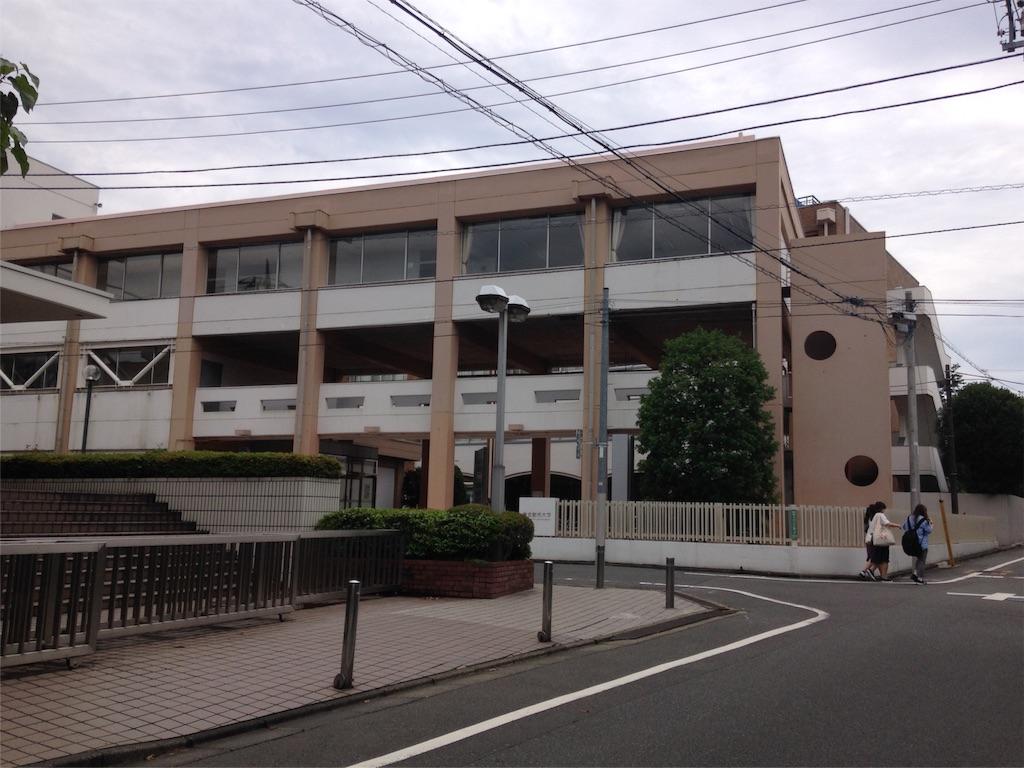 f:id:gakushoku2016:20160811172425j:image