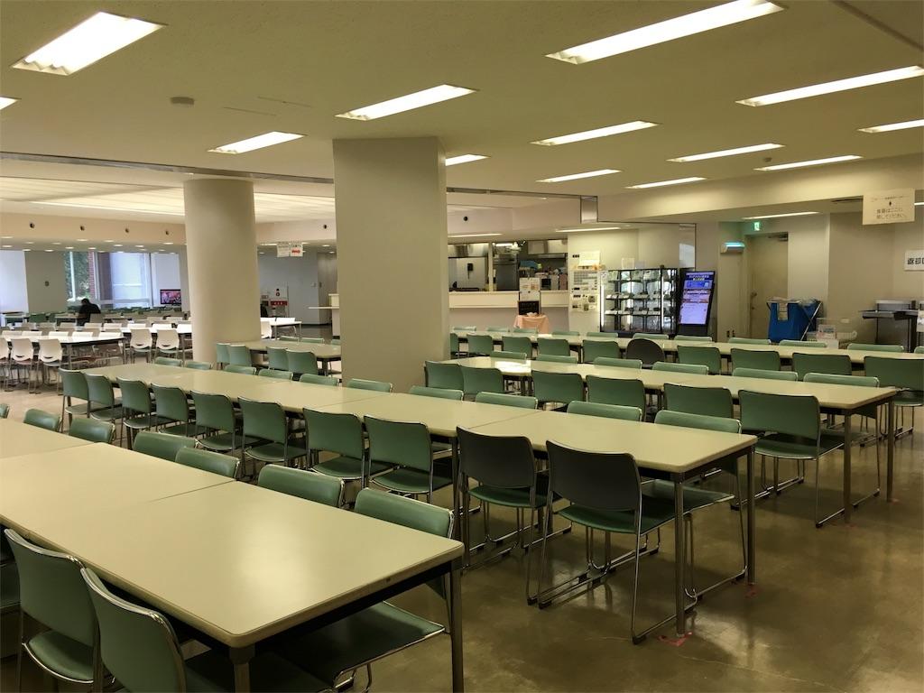 f:id:gakushoku2016:20161013232135j:image