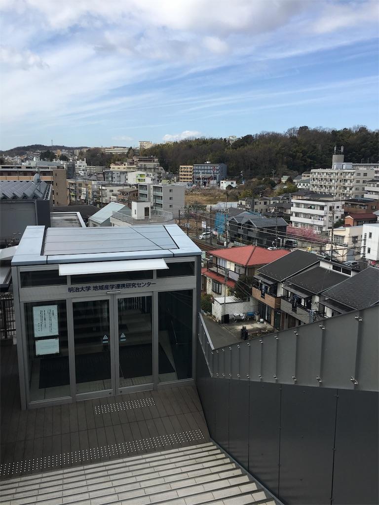 f:id:gakushoku2016:20170224214036j:image