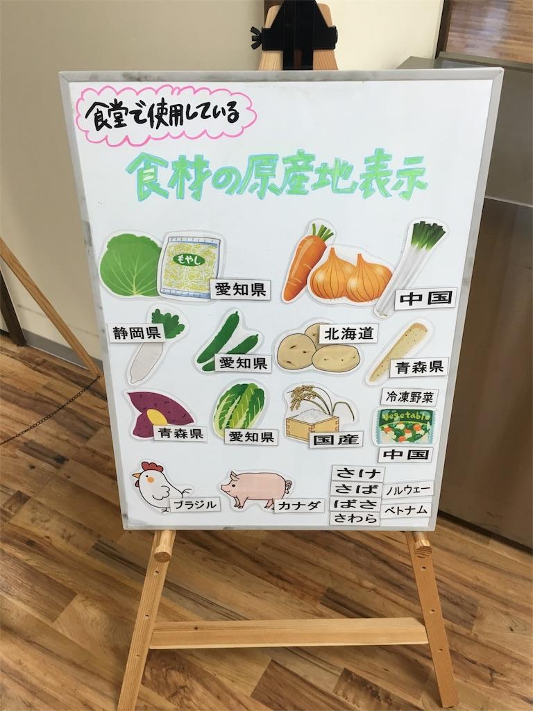 f:id:gakushoku2016:20170316151738j:image