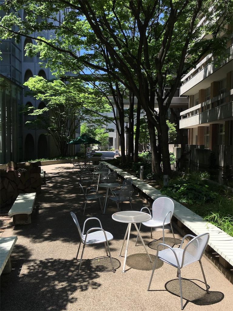f:id:gakushoku2016:20170719142253j:image