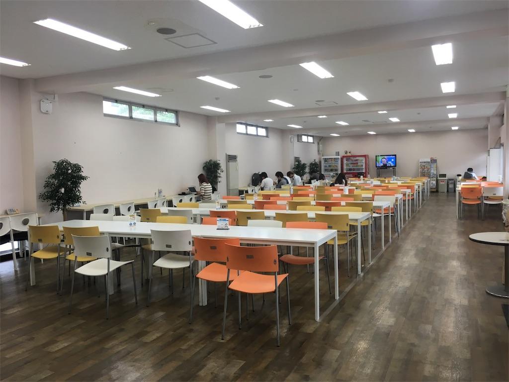 f:id:gakushoku2016:20180628181929j:image