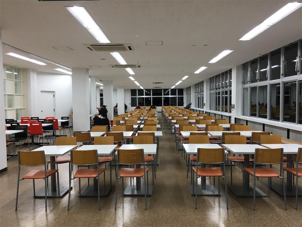f:id:gakushoku2016:20200211153303j:image