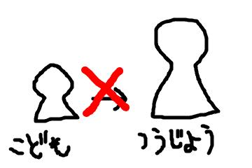 f:id:gakusi:20190301195228p:plain