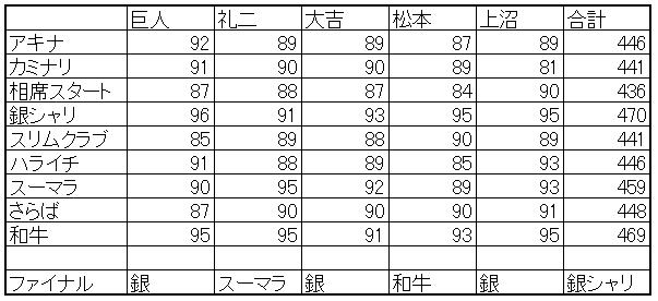 f:id:gakutai:20161204212936p:plain