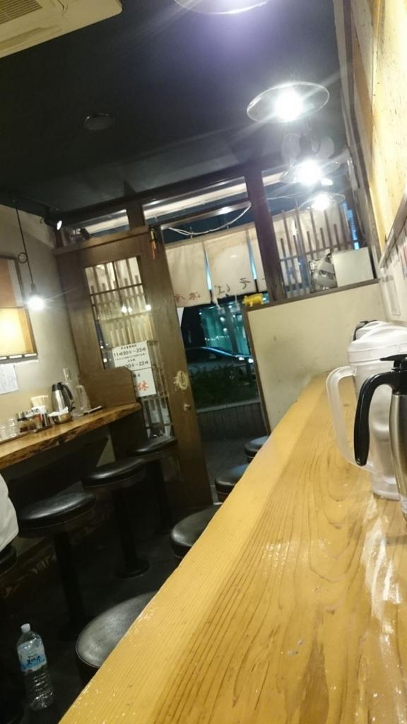 f:id:gakuto428:20161031235720j:plain