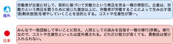日本と海外の「働くこと」の考え方