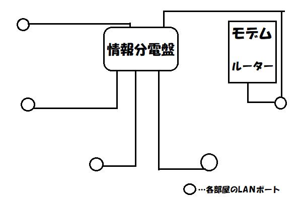 f:id:gallon96_d:20210903140710p:plain