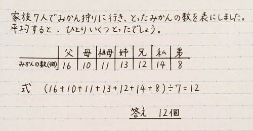 f:id:gambaruko:20151203104442p:plain