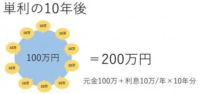 f:id:gambiecat:20200303132901j:plain