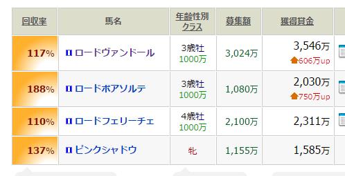 f:id:game-bakari:20161024221814p:plain