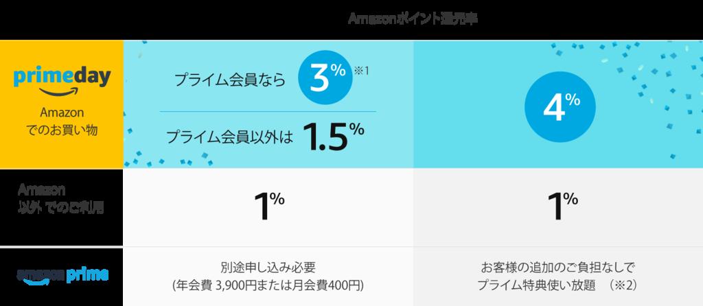 f:id:game-bakari:20170709213245p:plain