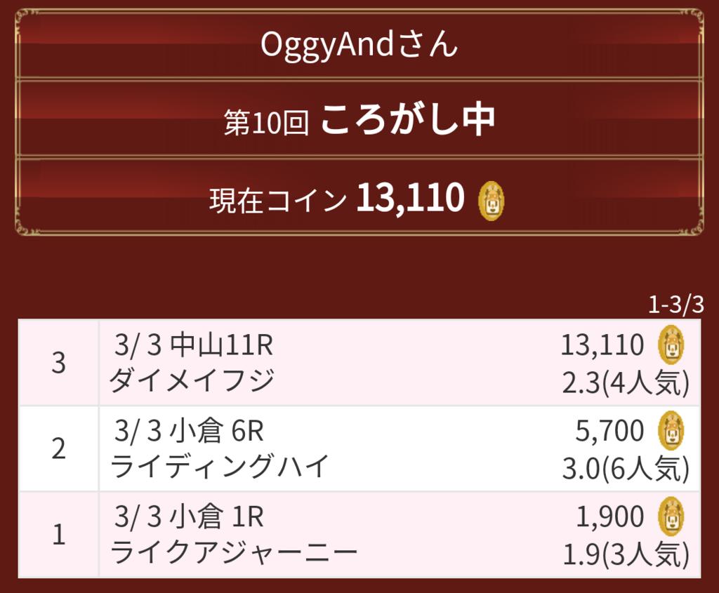 f:id:game-bakari:20180303220707p:plain:w350