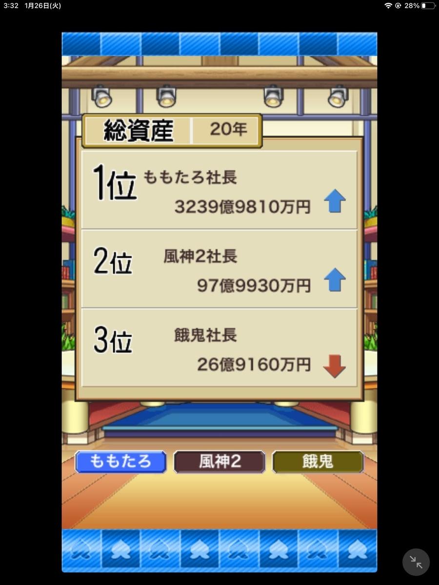 f:id:game-bakari:20210128224310j:plain