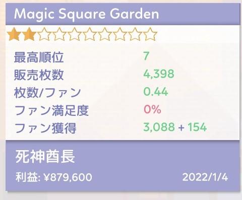 f:id:game-bakari:20210731204607j:plain