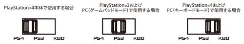 f:id:gameblogx:20190202163644p:plain