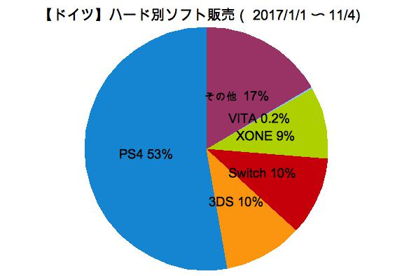 f:id:gamedog:20171226144108j:plain