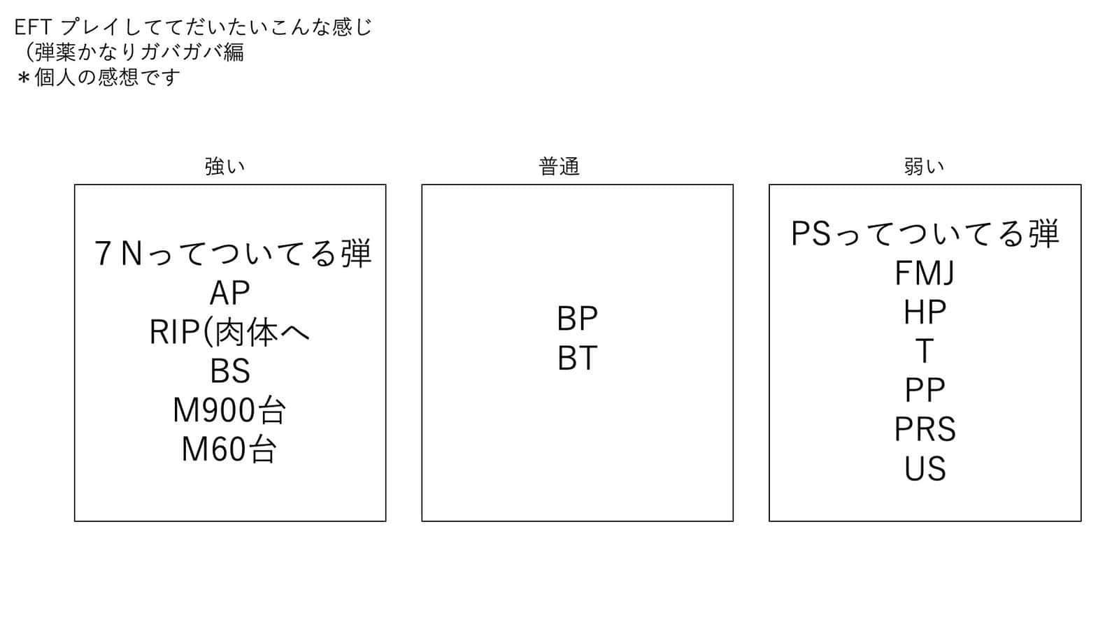 f:id:gamelifecompany55:20210201113001j:plain