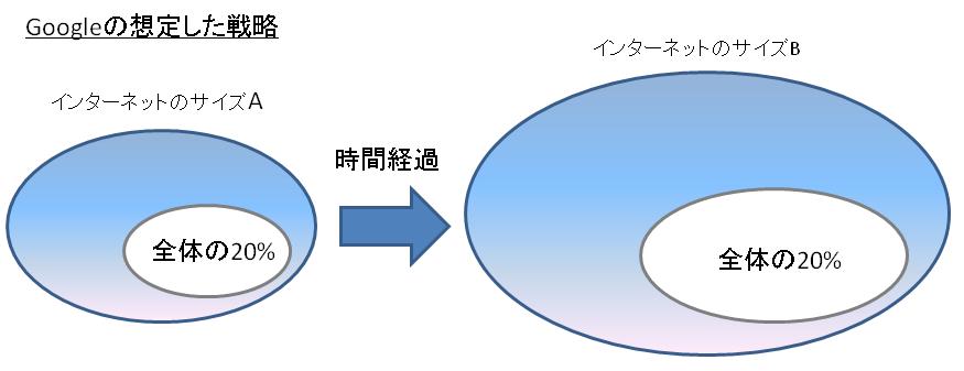 20120103135930