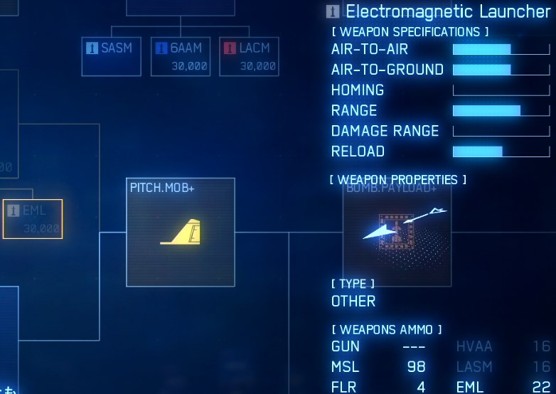 ElectromagineticLauncher略称EMLエースコンバット7の特殊兵装のひとつの詳細説明文