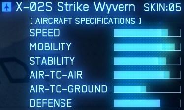 ゲームマスターXの変態挙動機であるX-02Sストライクワイバーンの専用機カスタマイズ性能表記