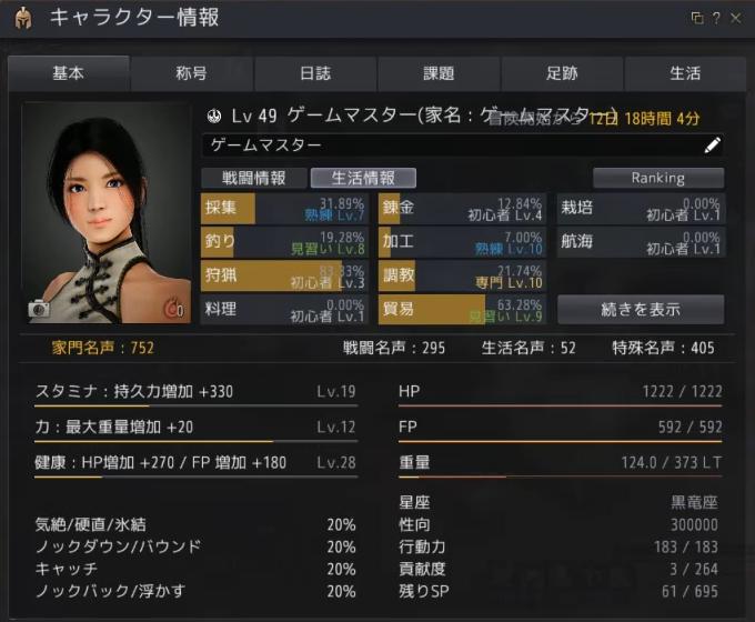 ゲームマスターX黒い砂漠調教専門レベル10の状態ステータス画面