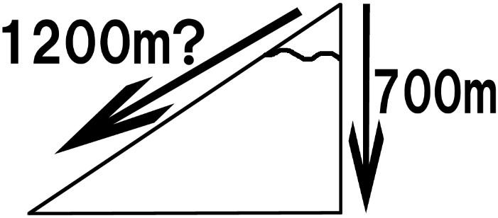 ゲームマスターXニコ生主富士山TEDZU滑落700m実質滑落1200mイメージ画像