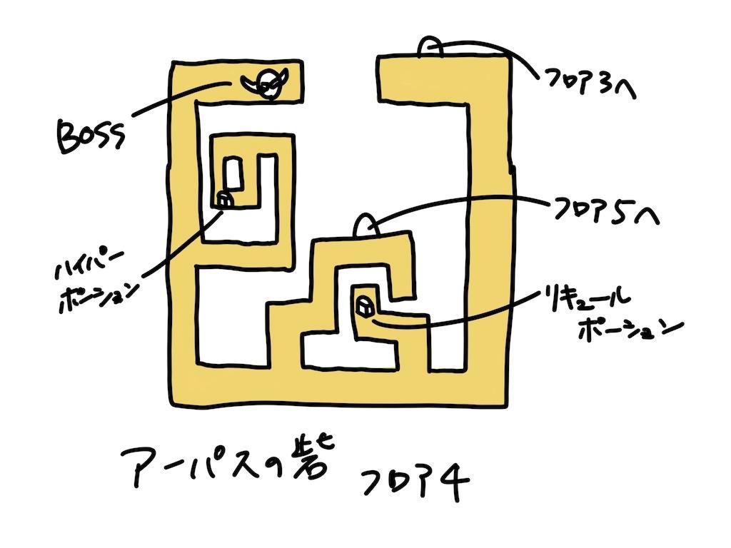 f:id:gamerihabiri:20180926121350j:image