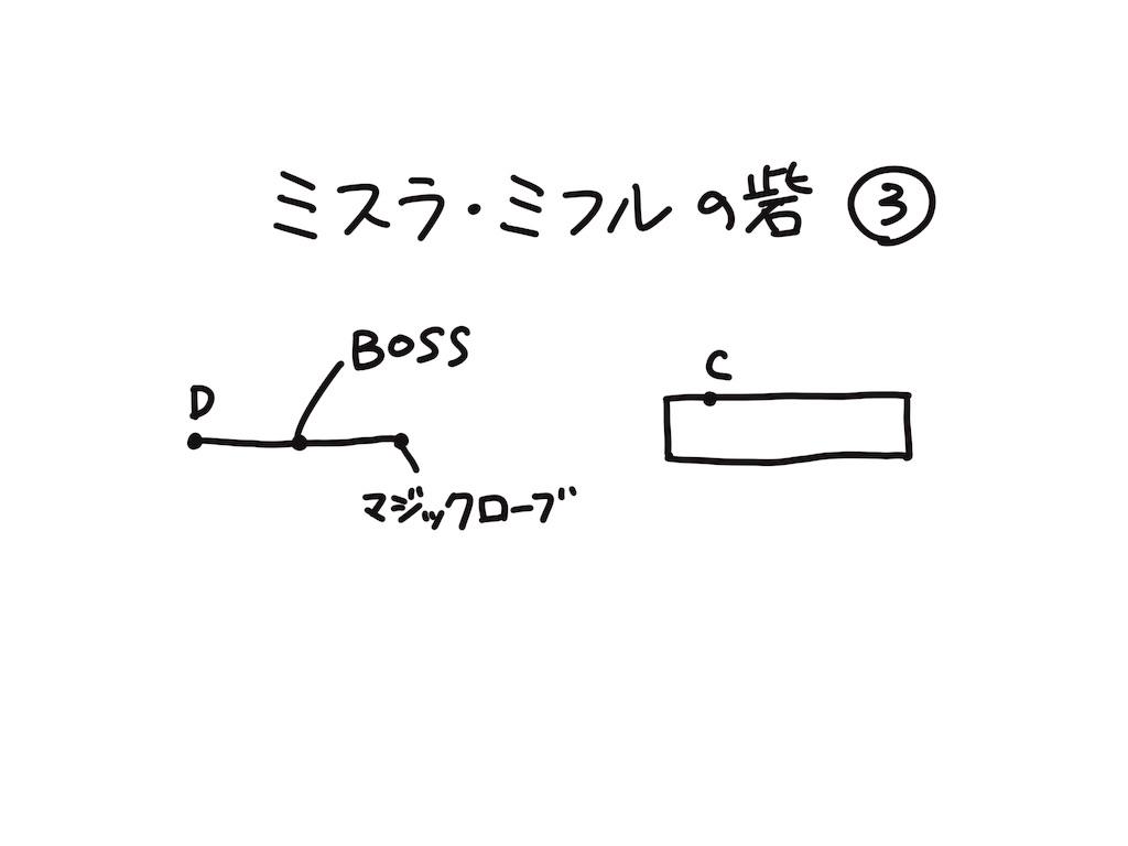 f:id:gamerihabiri:20181119154817j:image
