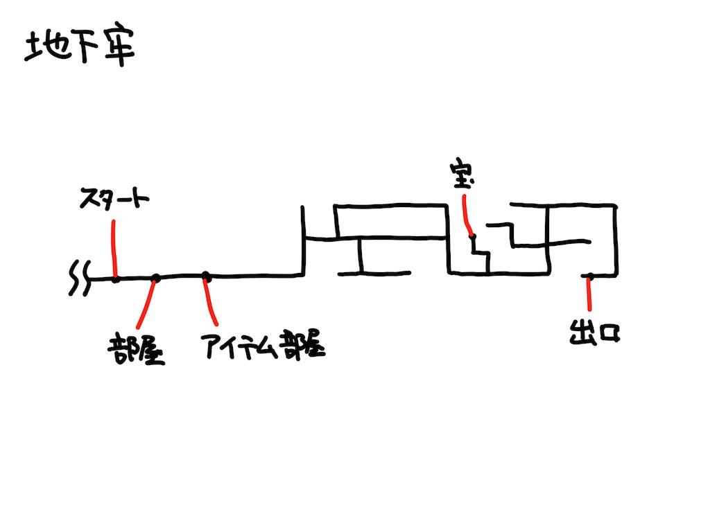 f:id:gamerihabiri:20181208220908j:image