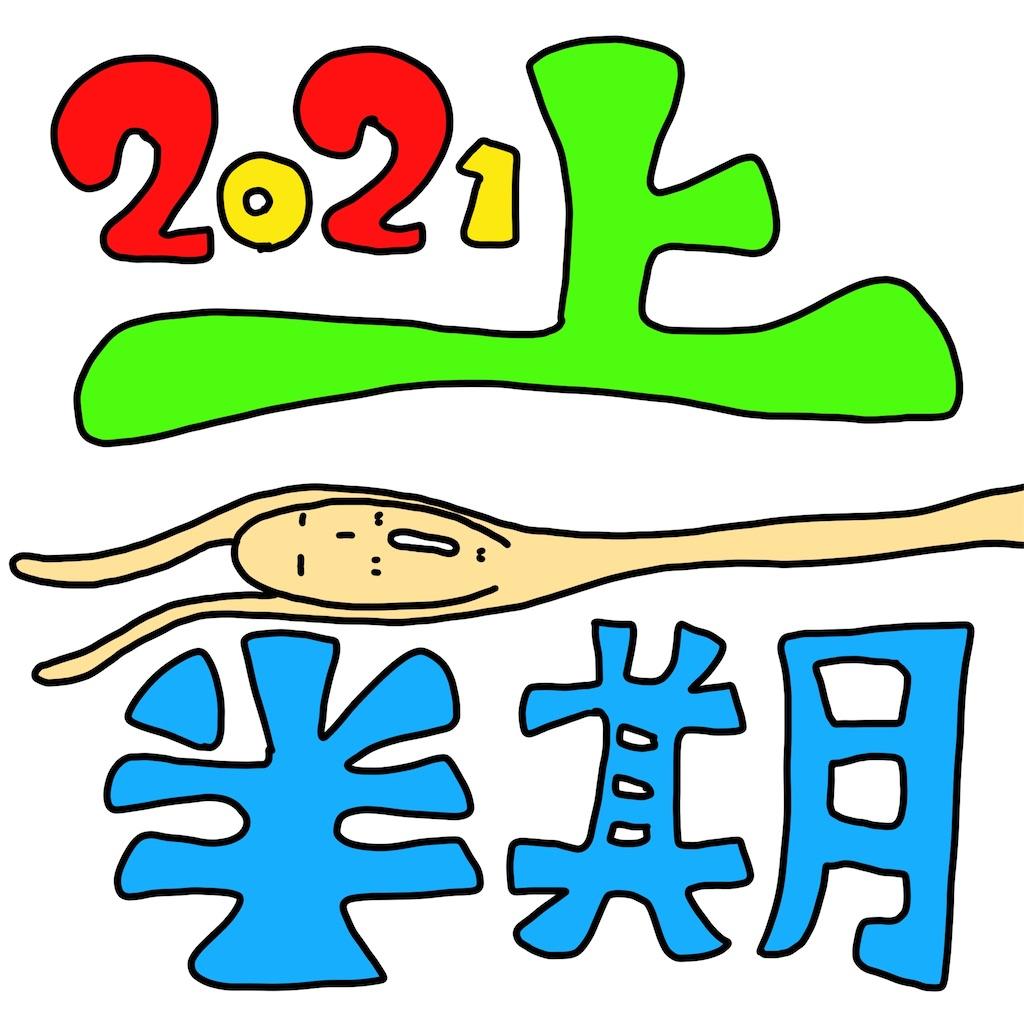 f:id:gamerihabiri:20210629233915j:image