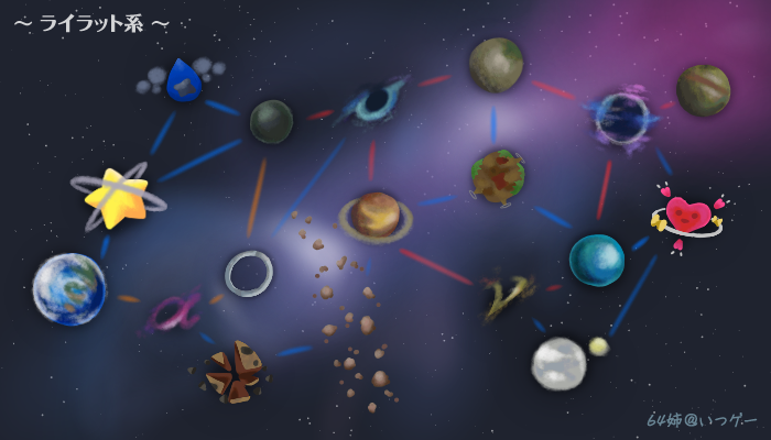 スターフォックスゼロ 星のカービィ ロボボプラネット ライラット系 ワールドマップ