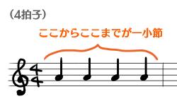 楽譜 4拍子 1小節 どこから どこまで