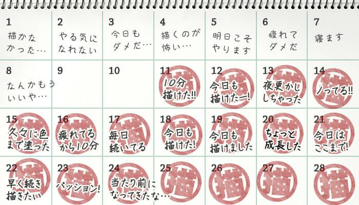 毎日絵を描く習慣がついた人のカレンダーのイメージ