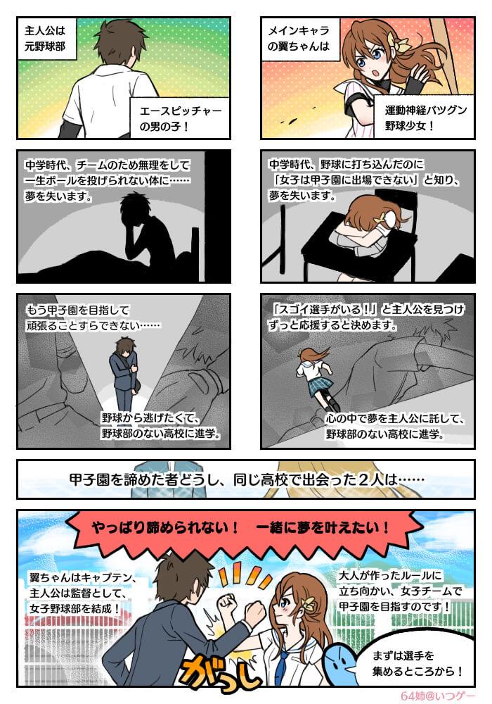 おすすめ青春美少女野球アプリ、八月のシンデレラナイン(ハチナイ)のあらすじを漫画で紹介。