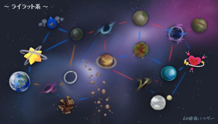 スターフォックスゼロと星のカービィ ロボボプラネットのエイプリルフールコラボネタ、ライラット系のワールドマップ