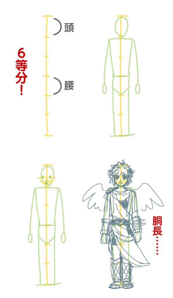 カンタンな6頭身の描き方1(スマブラのピットくん)