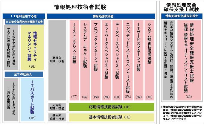 f:id:gami_bookmark:20161212125245j:plain
