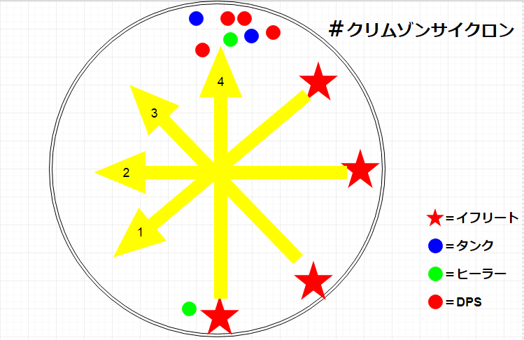 f:id:gaming-miuru:20170730233433p:plain