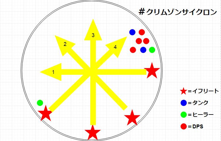 f:id:gaming-miuru:20170730233800p:plain