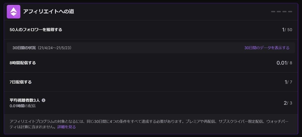 f:id:gaming_zoku:20210529222103j:plain